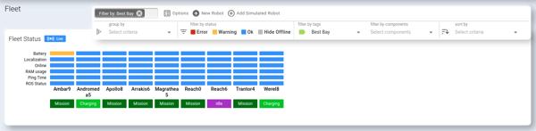 filter_customer