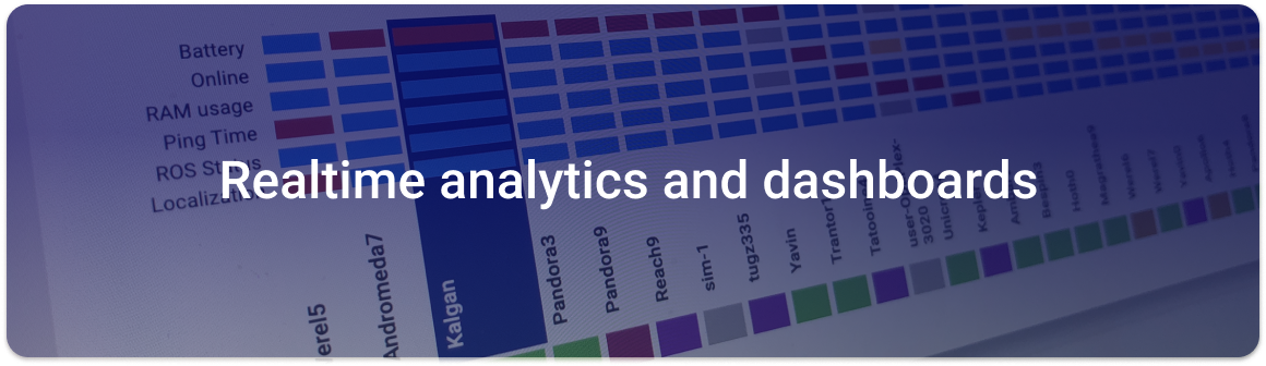 product key area_realtime analytics